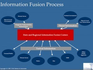 023-0216144320-info_fusion