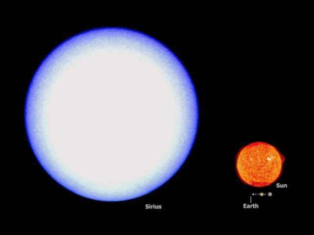 earth big 7