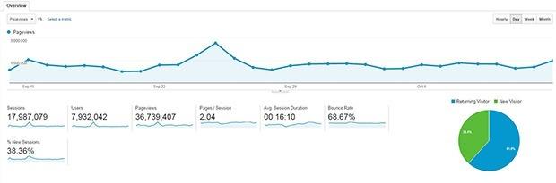 google-analytics-infowars_smaller